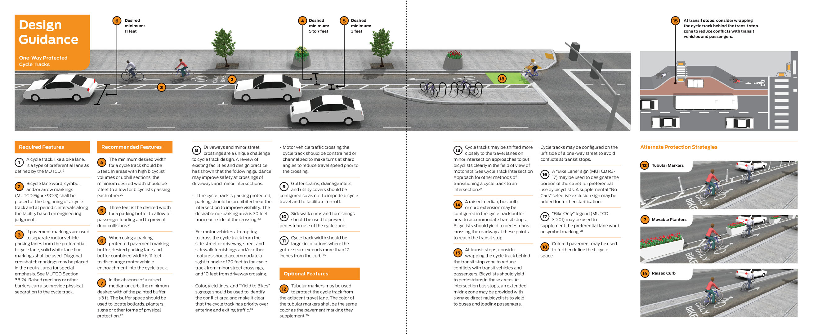 Project NACTO cycle track