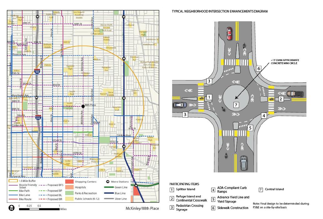 California Active Transportation Program Alta Planning Design
