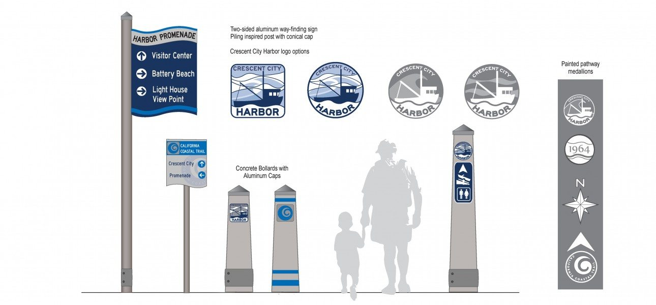 Crescent-City-Harbor_Wayfinding