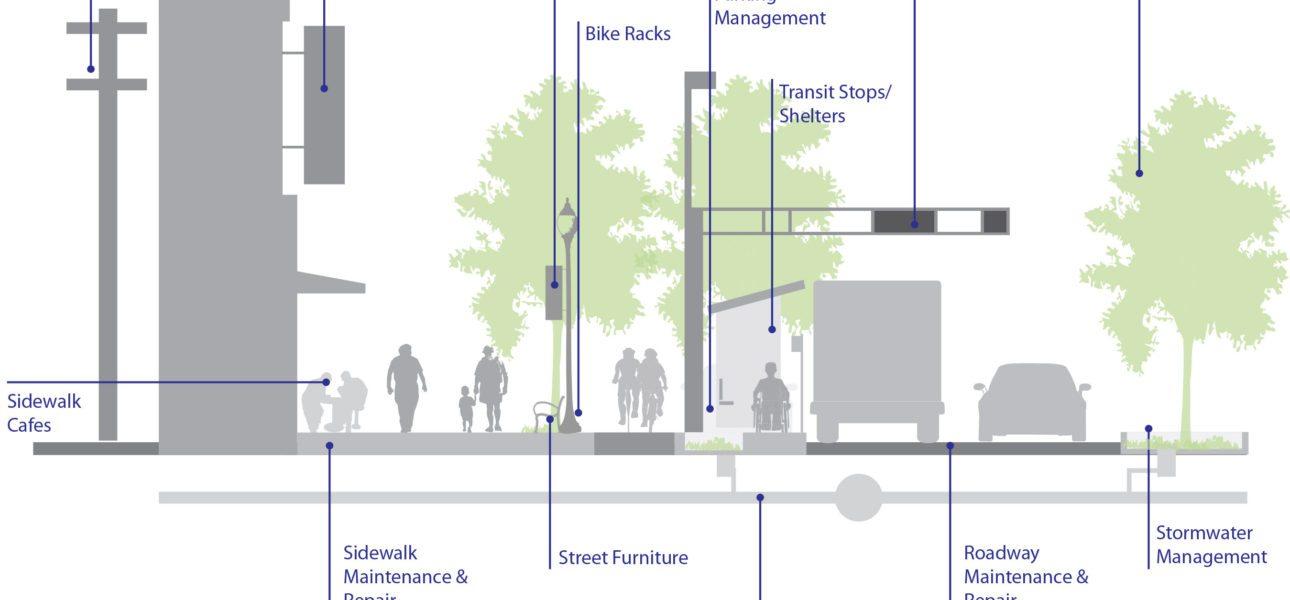 Street Furniture Design Guidelines edmonton complete streets design guidelines — alta planning + design