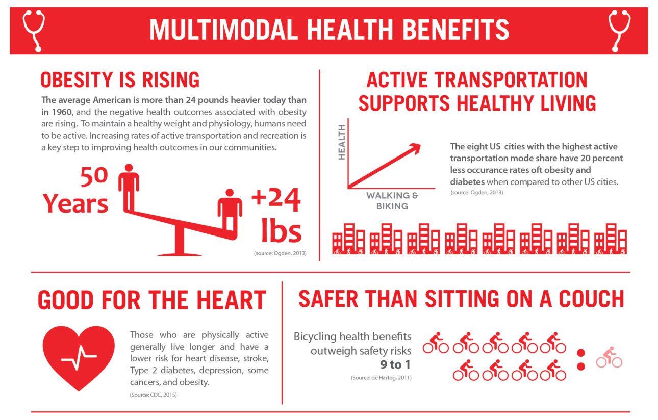 health-benefits-01