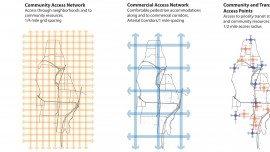 King-County-CPPW-Pedestrian-Network-Development