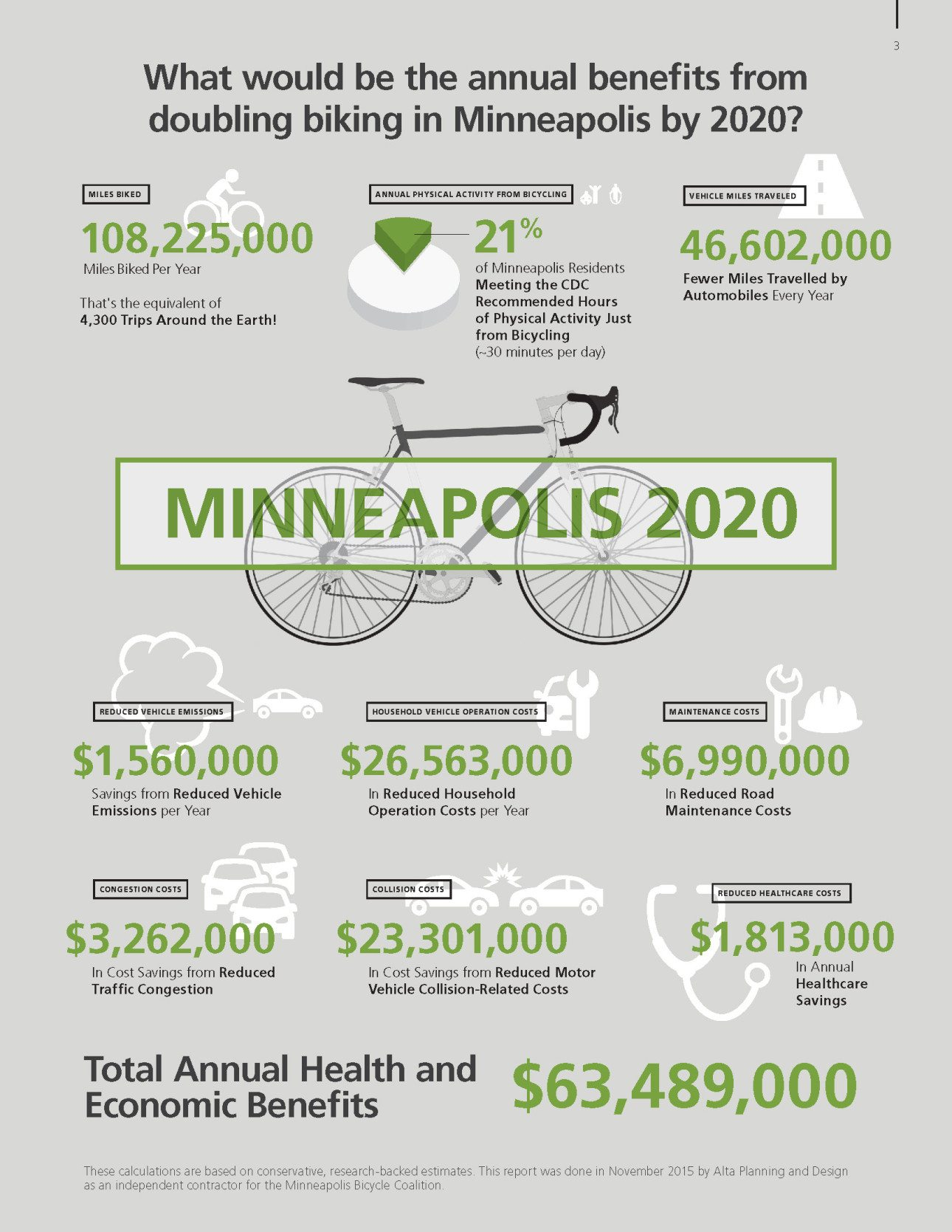 Minneapolis_Benefits Assessment Brief 2015_Page_3
